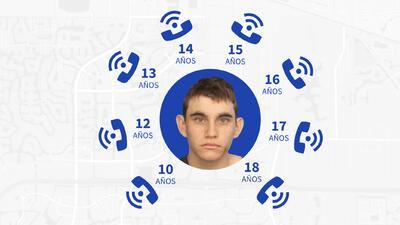 Hasta 24 llamadas a la policía están vinculadas con Nikolas Cruz desde q...