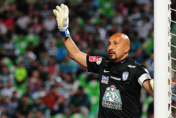 Oscar Pérez es uno de los porteros más veteranos que ha jugado en la Lig...