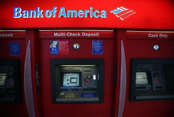 """BANK OF AMERICA  """"  Situación: BofA sufrió una fuerte caída de sus benef..."""
