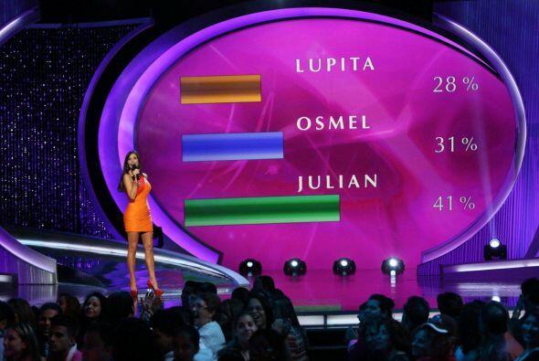Giselle anunció que las chicas de Julián fueron las que más apoyo recibi...