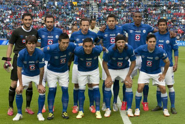 En Cruz Azul el campeonato es una de las obligaciones de cada torneo y q...