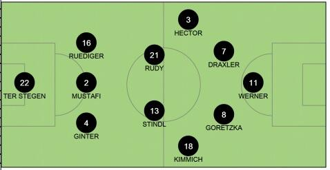 Análisis: Alemania y Chile inventan el micro-fútbol 1.jpg