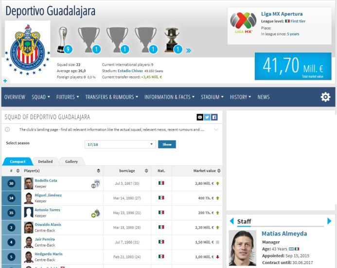 Nosotros los pobres: plantillas de la Liga MX más baratas que Neymar 6.jpg