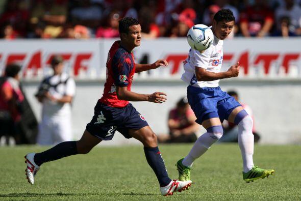 No te pierdas los duelos por la cima Veracruz recibiendo a Cruz Azul y J...