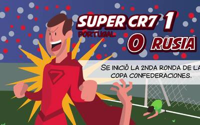 Copa Comic: CR7 ya apareció y el Tri sufrió con los kiwis