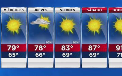 Miércoles soleado, despejado y cálido en Los Ángeles