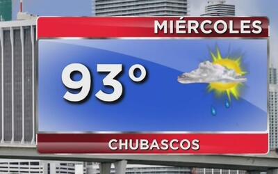 Combinación de lluvia y calor en el sur de Florida este 28 de junio