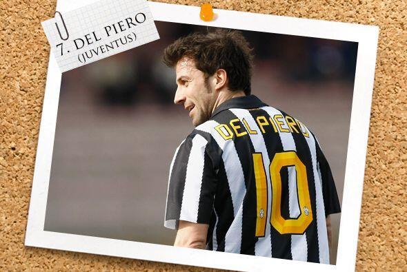 Y siguiendo en la línea de veteranos astros, Alessandro del Piero no se...