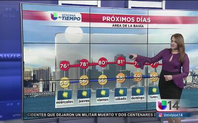 Frescas temperaturas en el Área de la Bahía