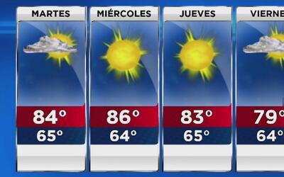 Este martes se mantiene la alerta por el fuerte calor en Los Ángeles y t...