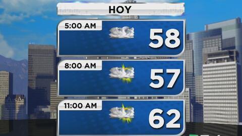 Cielo nublado y temperaturas frescas para este lunes de primavera en Los...