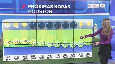 Houston tendrá una noche despejada este martes con bajas temperaturas