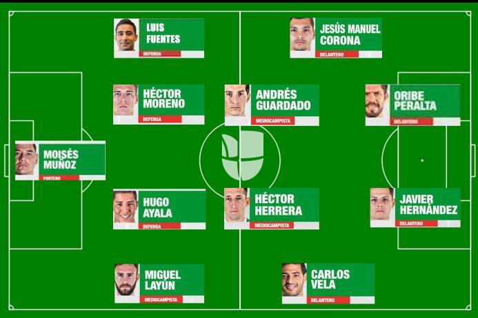 México paró de sufrir en Concacaf con estas 13 alineaciones 1salvador.jpg