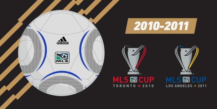 Desde diseños excéntricos a tradicionales, así ha evolucionado el balón...