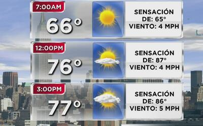 Día cálido y de cielo mayormente despejado para este lunes en Nueva York