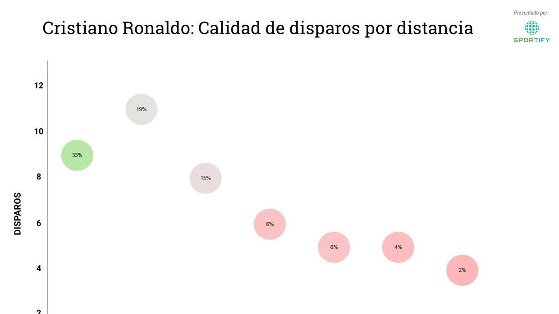 Los numerous no mienten: Ronaldo desperdicia oportunidades Ronaldo1.jpg