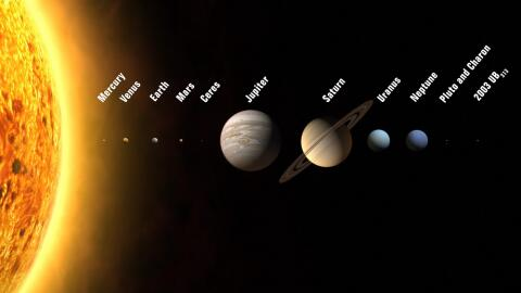 Investigadores creen haber encontrado un nuevo planeta en el sistema sol...