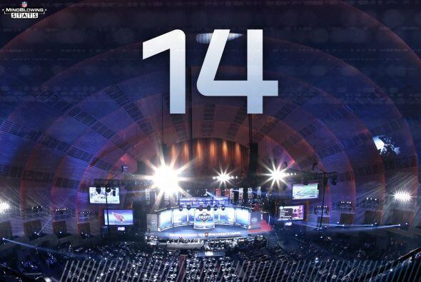 2. Primera ronda: Durante los últimos 10 años, sólo 14 jugadores no invi...