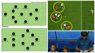 Análisis: Alemania y Chile inventan el micro-fútbol