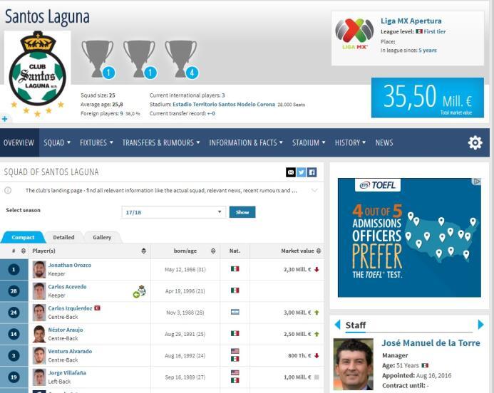 Nosotros los pobres: plantillas de la Liga MX más baratas que Neymar 8.jpg