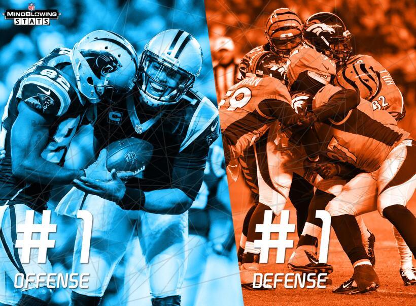 ¡Cam Newton y Panthers aterrizan en California para el Super Bowl 50! 01...