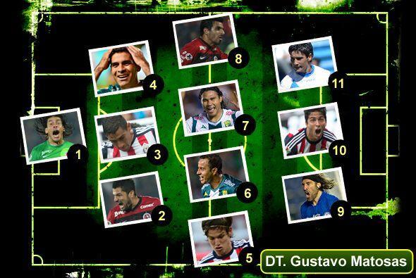 El once ideal de la jornada 2, fue completamente dominado por jugadores...
