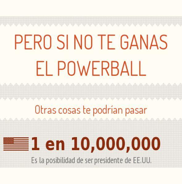 Boleto del Powerball por $448 millones se vende en una licorería de Rive...