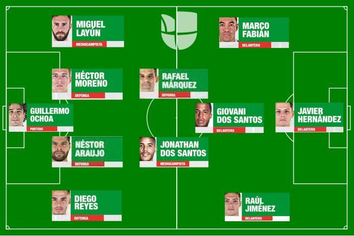 México paró de sufrir en Concacaf con estas 13 alineaciones 16panama.jpg