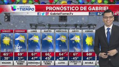 Se espera un sábado con condiciones soleadas en San Antonio