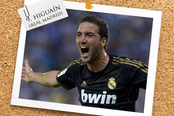 El ataque inicia con un crack del Real Madrid, Gonzalo Higuaín.