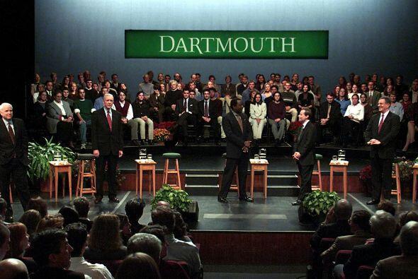 8) Dartmouth College   Hanover, New Hampshire   Porcentaje de estudiante...