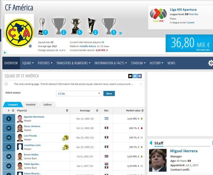Nosotros los pobres: plantillas de la Liga MX más baratas que Neymar 1.jpg
