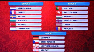 La UEFA tendrá una eliminatoria atractiva para clasificar a Rusia 2018