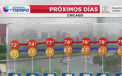 Temperaturas sobre los 70 grados en lo que queda de semana en Chicago