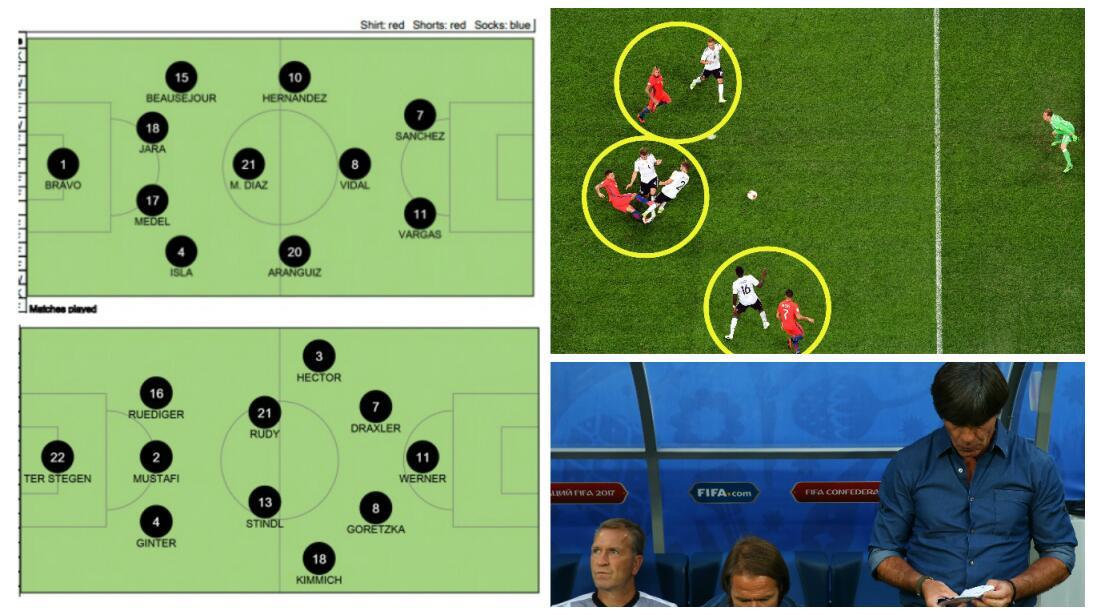 Análisis: Alemania y Chile inventan el micro-fútbol 2.jpg