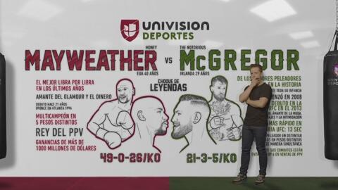 Mayweather y McGregor: la lucha entre dos gigantes de los números