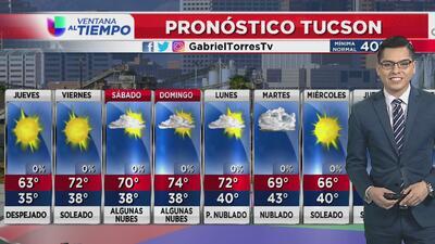 Jueves soleado con temperaturas superiores a los 60 grados en Phoenix