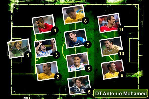 El Clausura 2014 ya nos dejó el primer once ideal del torneo, don...