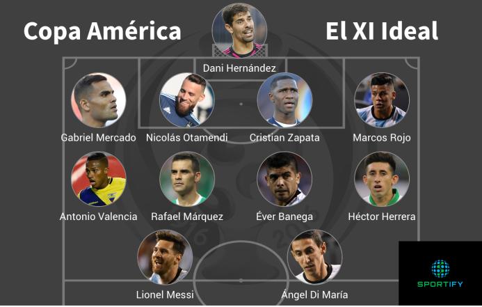 Los argentinos dominan el XI Ideal de la #Copa100 with_argentina.png