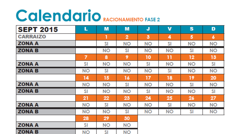Plan de racionamiento para Carraízo - Septiembre 2015
