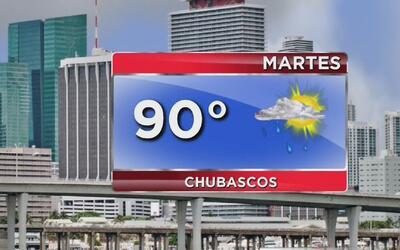 Martes de alta temperatura, cielo ligeramente nublado y chubascos en Miami