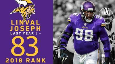 #83 Linval Joseph (DT, Vikings) | Top 100 Jugadores NFL 2018