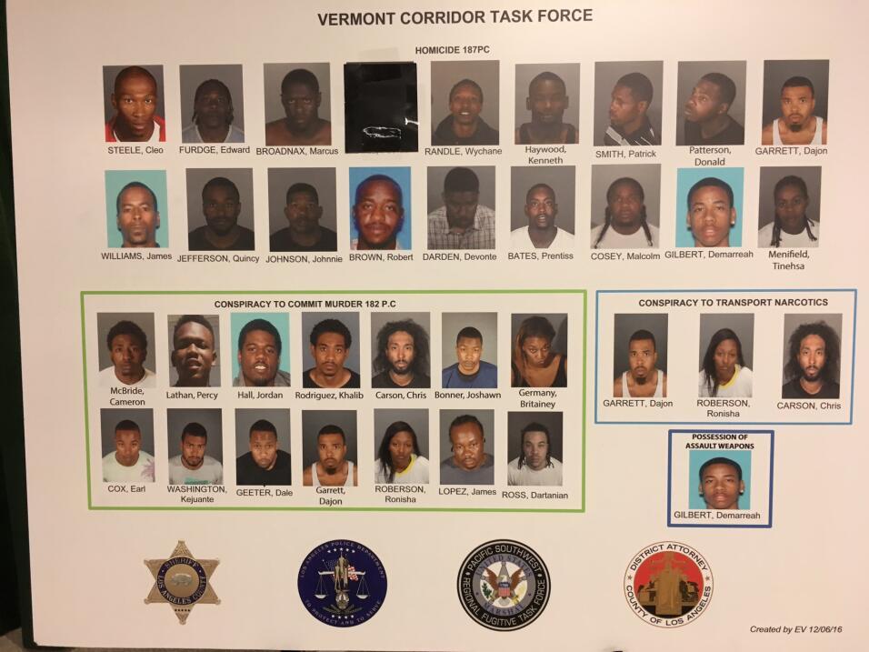 Fotos de los 38 pandilleros arrestados en una operación policiaca.