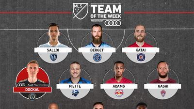 El 'depredador vikingo' de NYCFC y dos centrales goleadores comandan el Equipo de la Semana