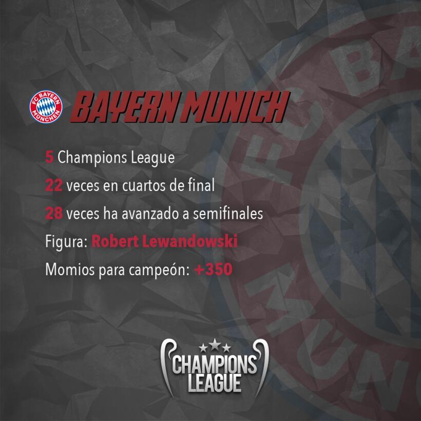 Los ochos clasificados en Champions perfilan los mejores cuartos de la h...