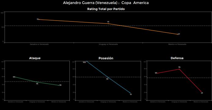 El ranking de los jugadores de México vs Venezuela Alejandro%20Guerra.png