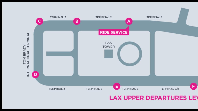 Puntos de recogida de Lyft en LAX