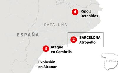Promo cronología Barcelona