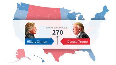 Así están hoy las encuestas entre Clinton y Trump en la lucha por la pre...