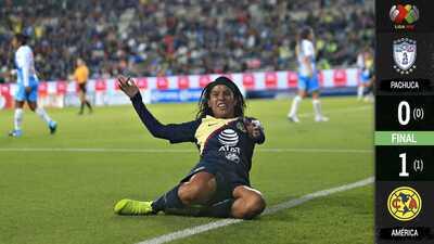América es finalista de la Liga MX Femenil, sueña con Clásico Nacional
